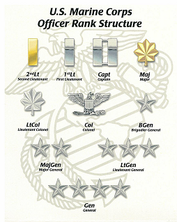Marine corps officer rank patches