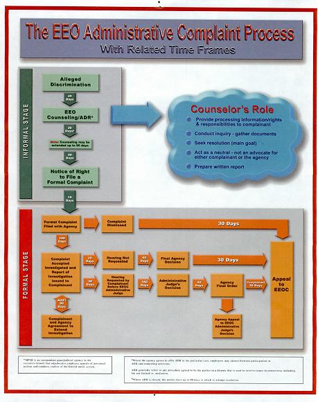 Human Resources And Organizational Management  U0026gt  Eeo  U0026gt  Eeo